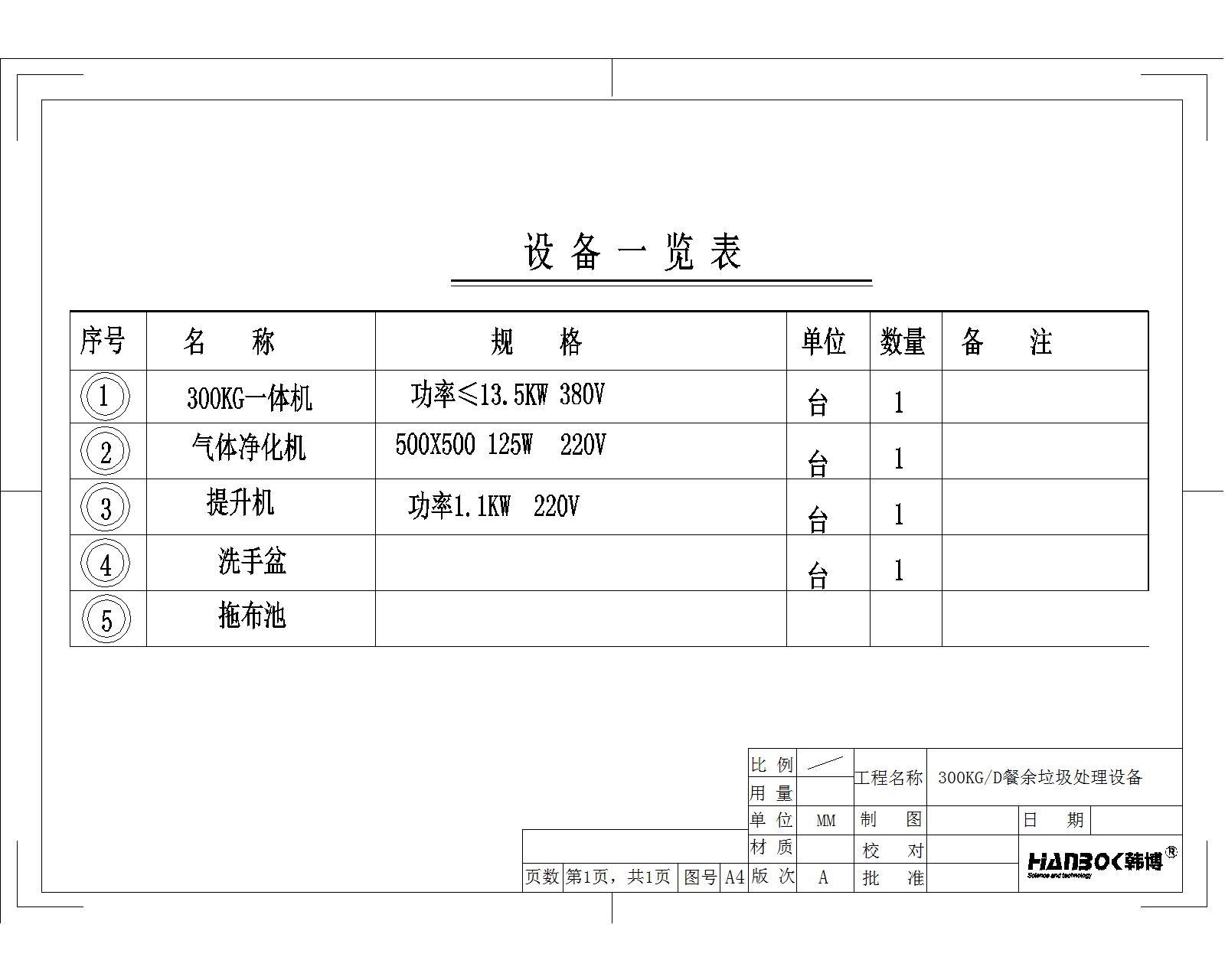 韩博厨余垃圾处理设备一览表1-厨余300