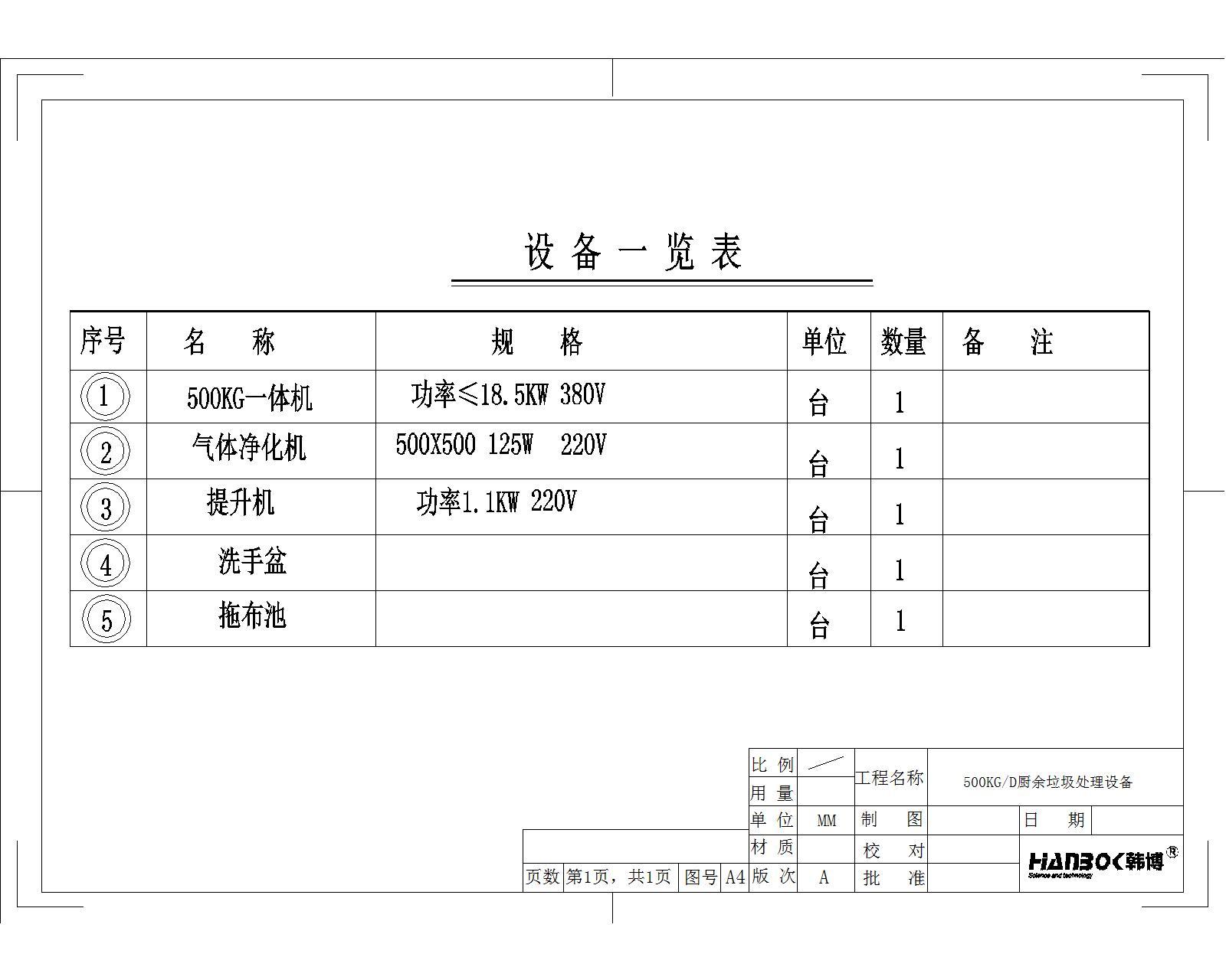 韩博厨500kg余垃圾处理设备一览表1