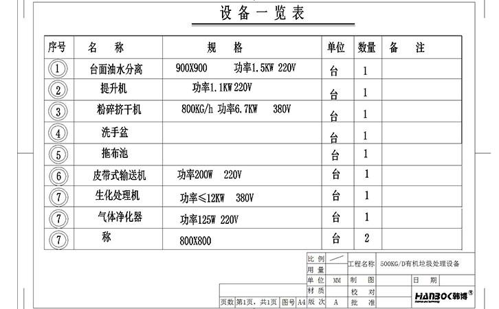 韩博500kg有机垃圾处理设备一览表