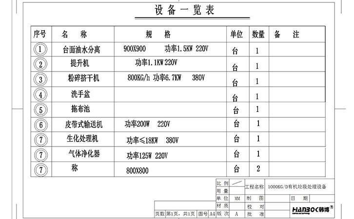 韩博1000kg有机垃圾处理设备一览表