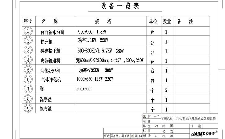 韩博2000kg有机垃圾处理设备一览表